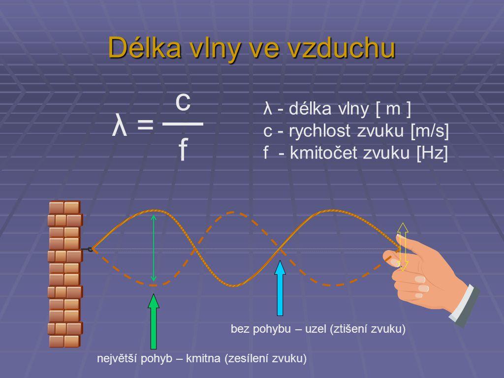 c λ = f Délka vlny ve vzduchu λ - délka vlny [ m ]